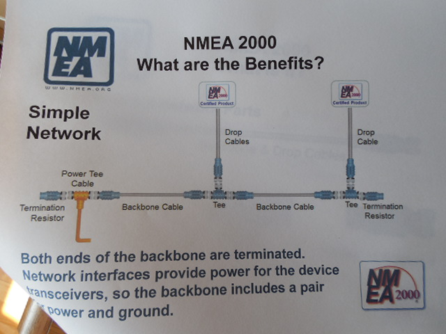 Click image for larger version  Name:NMEA2000(2).JPG Views:132 Size:135.6 KB ID:102880