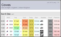Click image for larger version  Name:6th Dec Cowes.JPG Views:138 Size:36.5 KB ID:109961