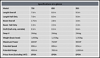 Click image for larger version  Name:Specs.png Views:472 Size:80.4 KB ID:115468