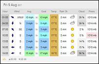 Click image for larger version  Name:Alderney Fri 9th Aug.JPG Views:77 Size:33.6 KB ID:130306