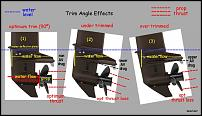 Click image for larger version  Name:Trim Angle Effects.JPG Views:50 Size:51.0 KB ID:130568