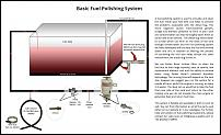 Click image for larger version  Name:Fuel Polishing.jpg Views:42 Size:110.3 KB ID:131758