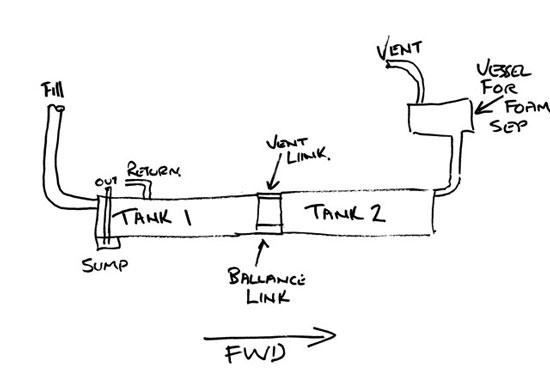 Click image for larger version  Name:tank-setup.jpg Views:122 Size:20.2 KB ID:2003