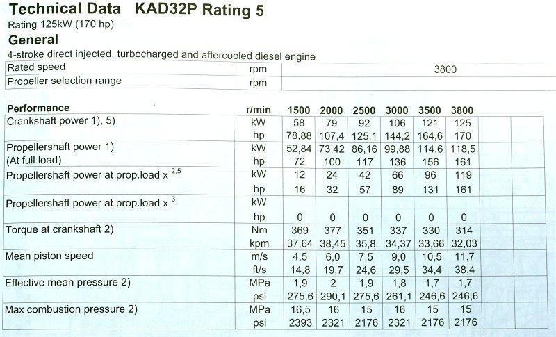 volvo penta kad43 specs | 2018 volvo reviews volvo penta kad 42 wiring diagram #15