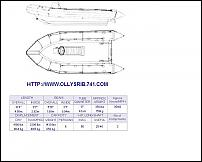 Click image for larger version  Name:seariderdiam.JPG Views:154 Size:30.2 KB ID:28279