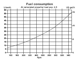 Click image for larger version  Name:fuel.jpg Views:2796 Size:23.1 KB ID:29776