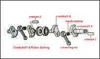 Click image for larger version  Name:Crakshaft & Piston Setting.JPG Views:305 Size:52.4 KB ID:36961