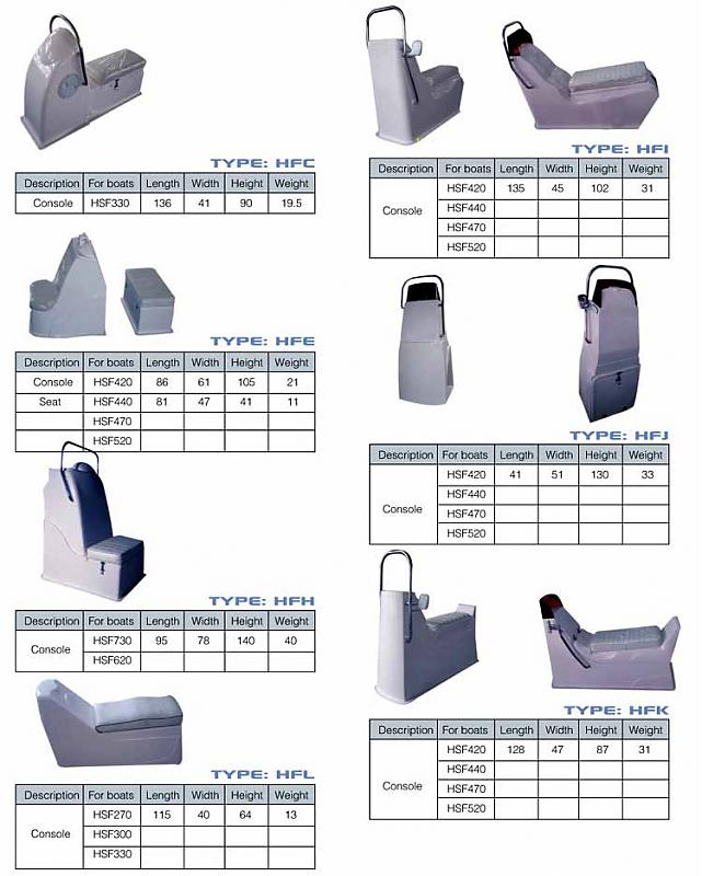 Click image for larger version  Name:Rib Accesories.jpg Views:135 Size:75.1 KB ID:37250