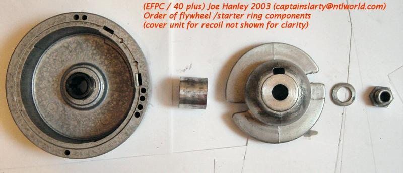 Click image for larger version  Name:40pflywheelparts.jpg Views:134 Size:40.2 KB ID:37992