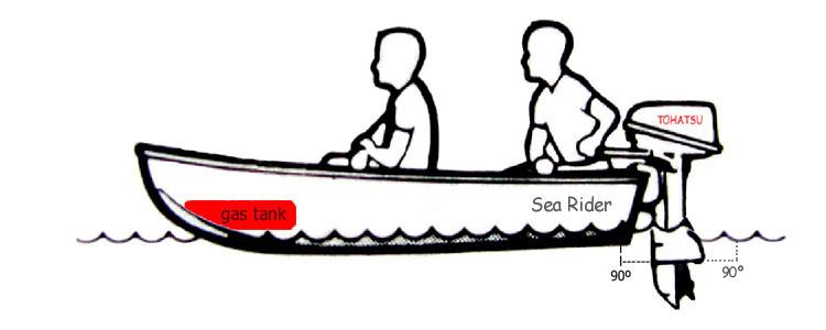 Click image for larger version  Name:Boat Balance & Trim.JPG Views:149 Size:29.7 KB ID:38494