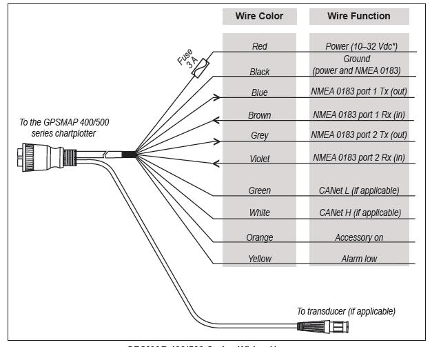 Click image for larger version  Name:garmin wiring install guide.JPG Views:194 Size:43.0 KB ID:46255