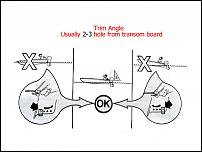 Click image for larger version  Name:02-Trim Angle.JPG Views:339 Size:45.3 KB ID:48383