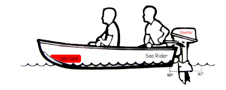 Click image for larger version  Name:03-Boat Balance.JPG Views:228 Size:29.7 KB ID:48384