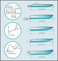 Click image for larger version  Name:uim length.jpg Views:785 Size:57.5 KB ID:51226