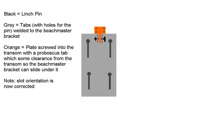 Click image for larger version  Name:beachmaster removable mount 3.jpg Views:331 Size:31.1 KB ID:58250