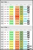 Click image for larger version  Name:Cowes 3rd 4th Dec 11.JPG Views:108 Size:68.4 KB ID:64157
