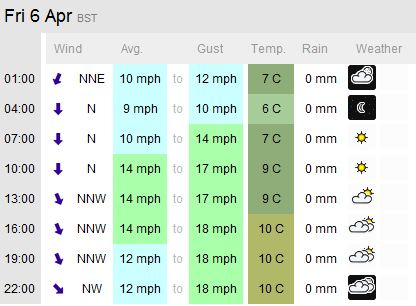 Click image for larger version  Name:Milford Haven weather 6-4-12.JPG Views:100 Size:33.4 KB ID:66824