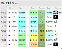 Click image for larger version  Name:Yarmouth 21-04-12.PNG Views:113 Size:23.5 KB ID:67347