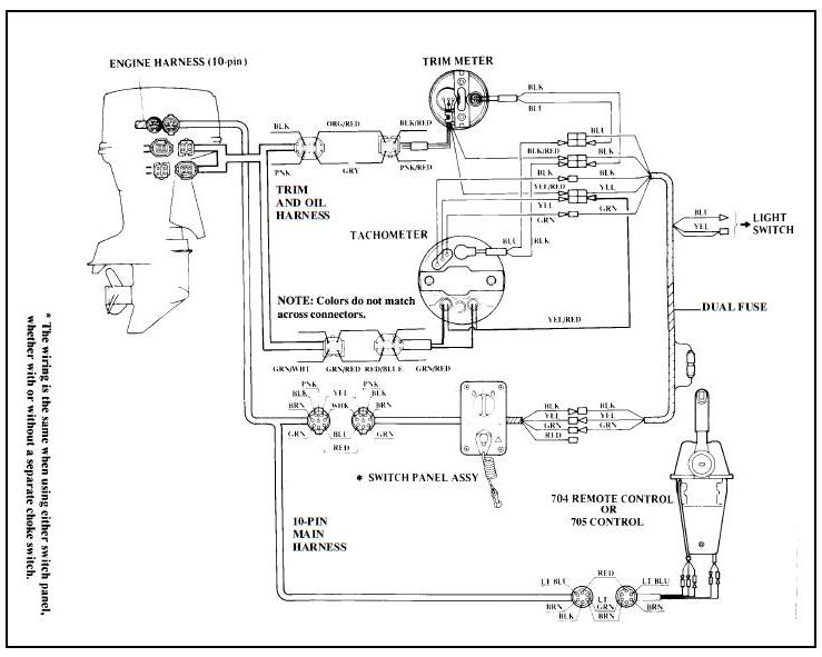 yamaha 150 outboard wiring diagram – the wiring diagram,Wiring diagram,Yamaha 90 Outboard Wiring Diagram
