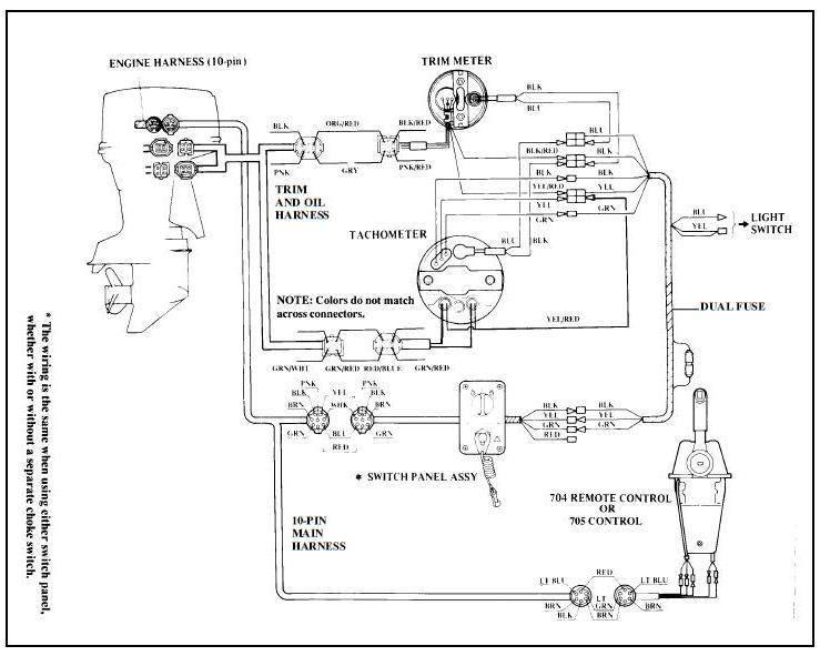 wiring diagram yamaha 703 remote control wiring schematics and yamaha 703 remote control tachometer wiring diagram