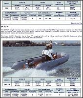 Click image for larger version  Name:4+4.7specs.jpg Views:165 Size:191.1 KB ID:71394