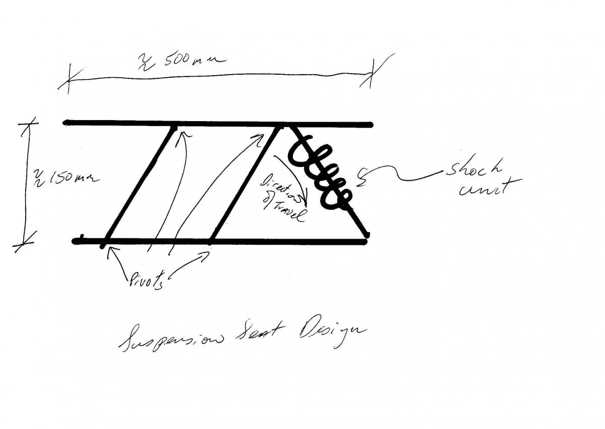 Click image for larger version  Name:proposed suspension unit.jpg Views:168 Size:55.4 KB ID:75604
