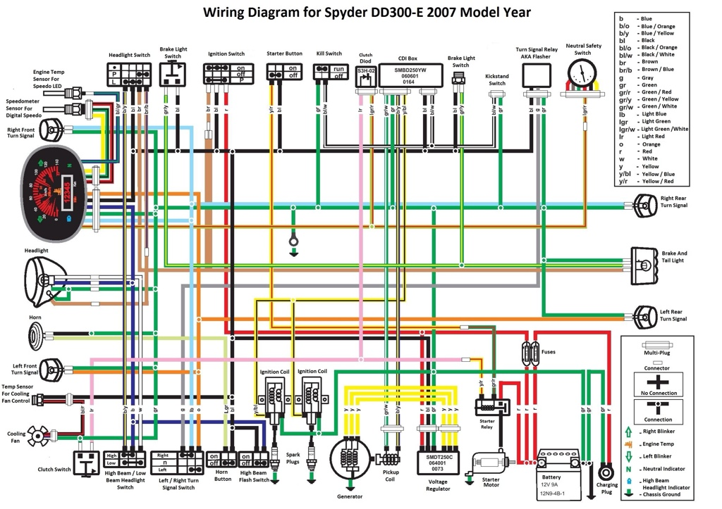 1996 yamaha virago 750 wiring diagram wiring diagram simple motorcycle wiring diagram for choppers and cafe racers