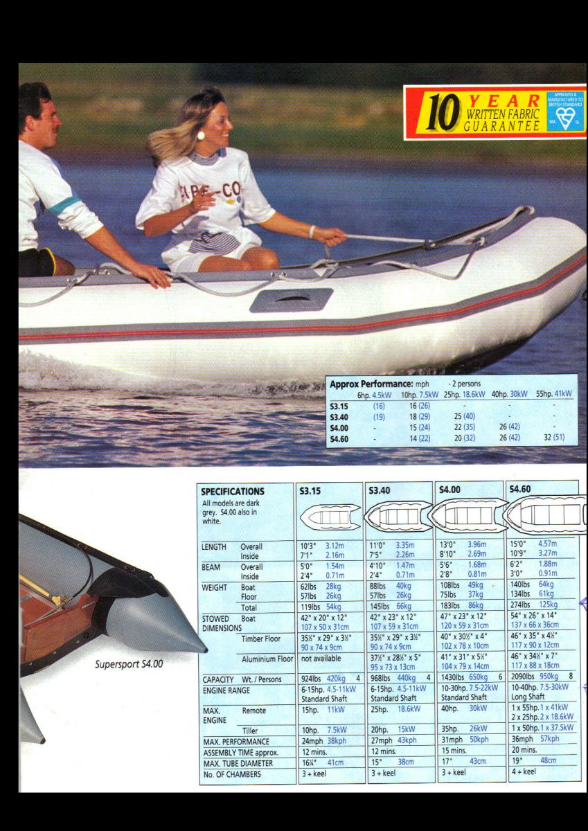 Click image for larger version  Name:Inflatable.jpg Views:490 Size:186.8 KB ID:79418