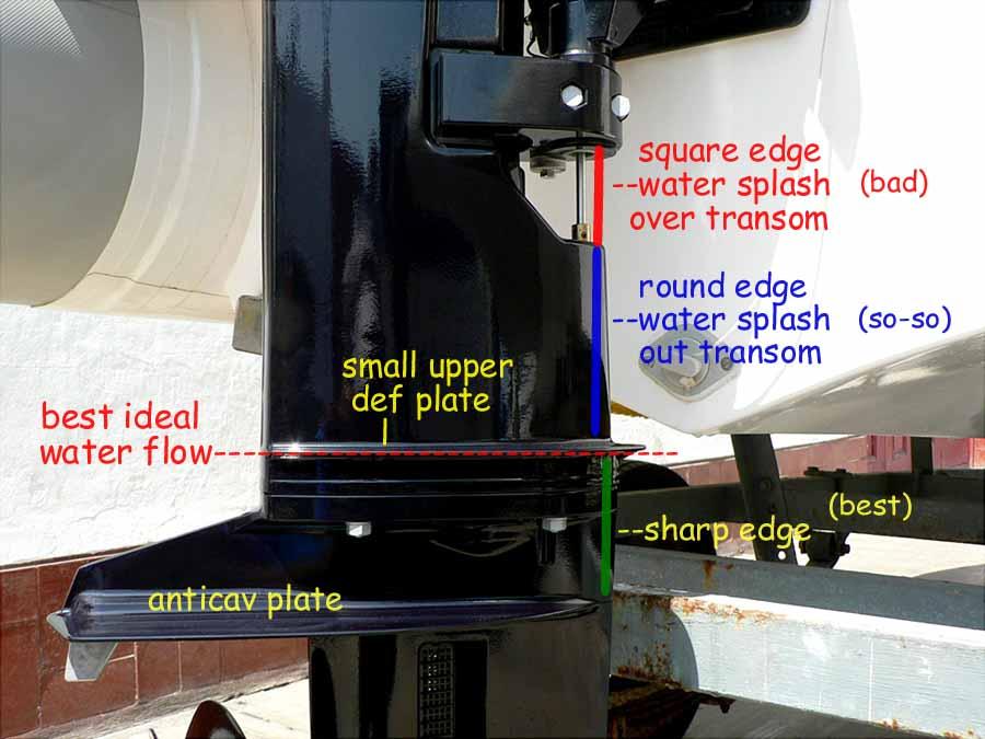 Click image for larger version  Name:Tohatsu Leg Hydrodinamics.JPG Views:81 Size:60.7 KB ID:80416