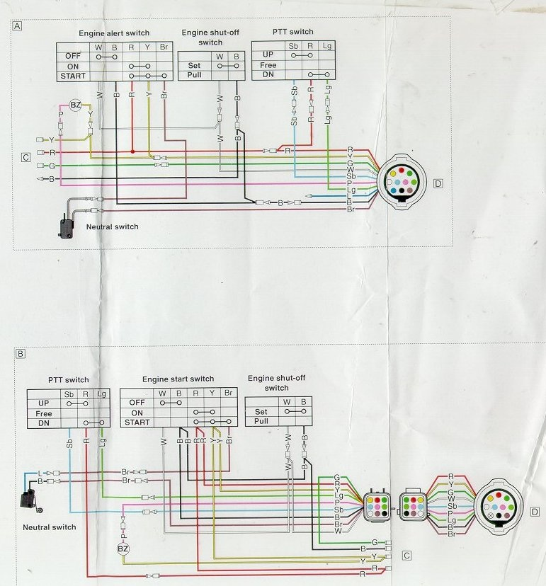 evinrude remote control wiring diagram schematics and wiring mastertech marine evinrude johnson outboard wiring diagrams