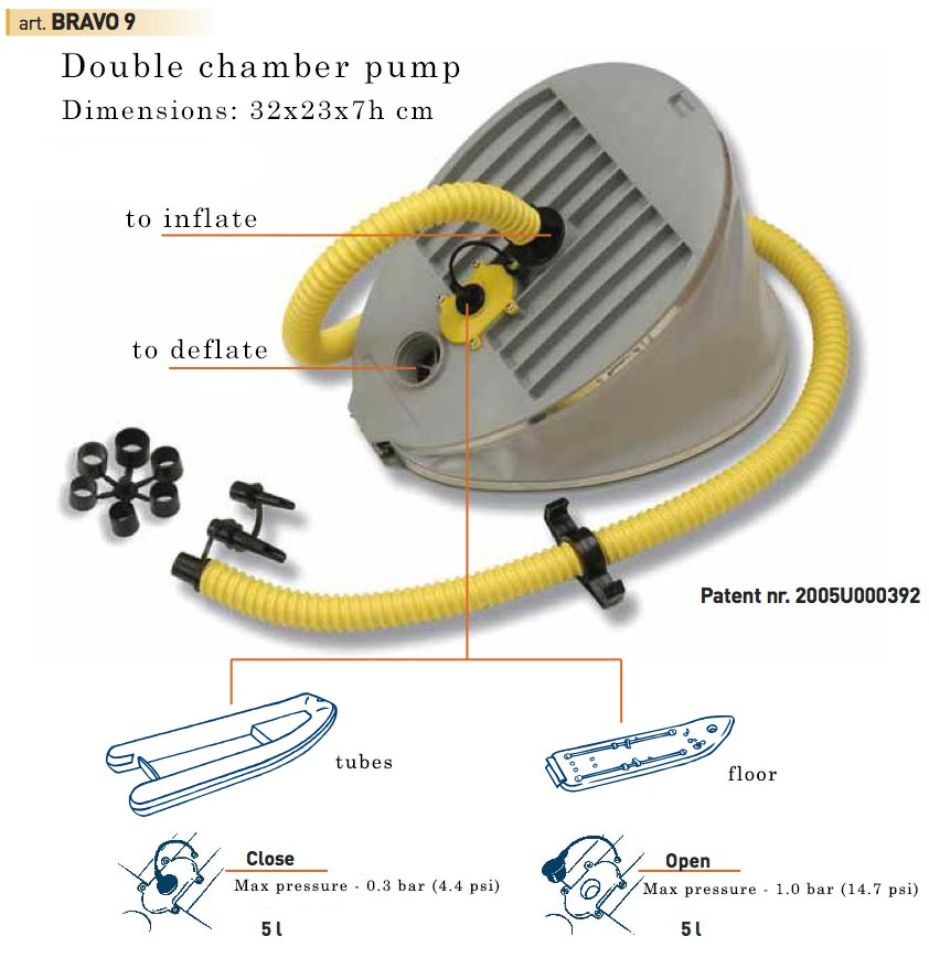 Click image for larger version  Name:bravo-9-foot-pump-double-chamber.jpg Views:184 Size:80.0 KB ID:86464