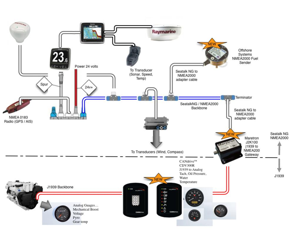 Click image for larger version  Name:WillardNetworkDiagram.jpg Views:181 Size:72.5 KB ID:89743