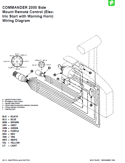 Wiring A Boat Battery Switch Diagram Boat Motor Diagrams
