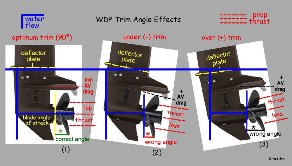 Click image for larger version  Name:WDP Trim Angle Effects.JPG Views:1024 Size:59.9 KB ID:96030