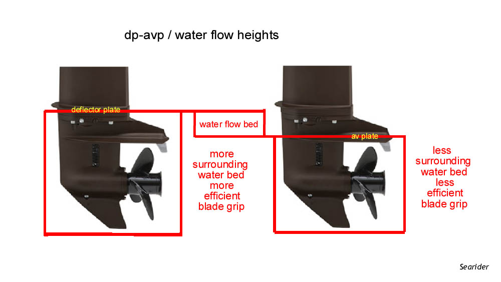 Click image for larger version  Name:DP-AVP Water Levels.JPG Views:1630 Size:54.9 KB ID:96043