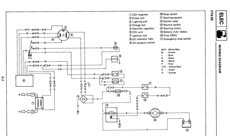 Yamaha Outboard Wiring - Wiring Diagram Fascinating on